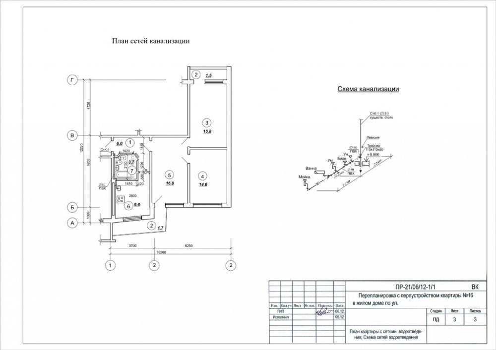 скачать проект перепланировки квартиры образец - фото 4